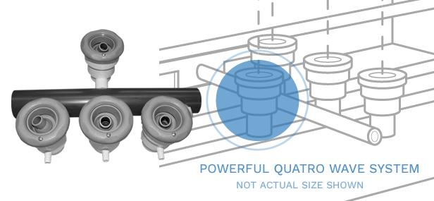 Quatro Wave system